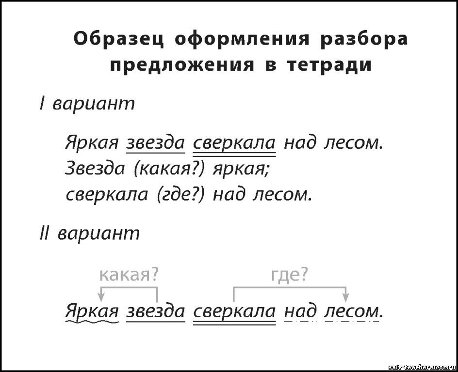 1 класс схема разбора слова фото 695