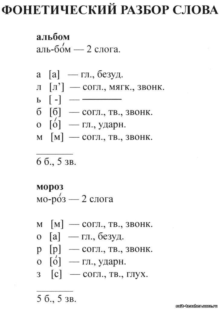 Сошьём фонетический (звуко-буквенный) разбор слова 66